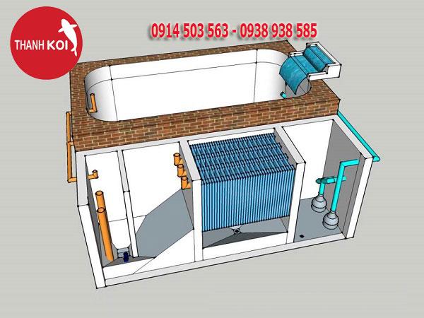 Thiết kế hệ thống lọc hồ cá koi Nhật Bản